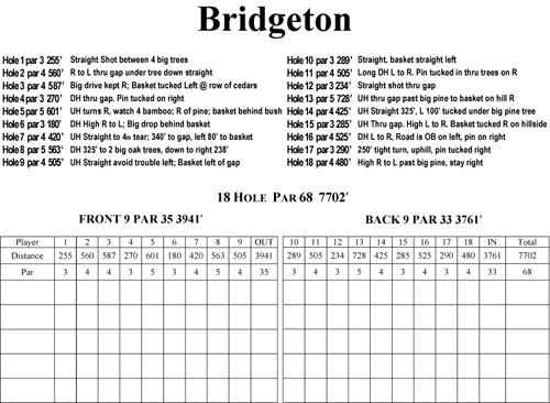 Disc Golf Scorecard Printable